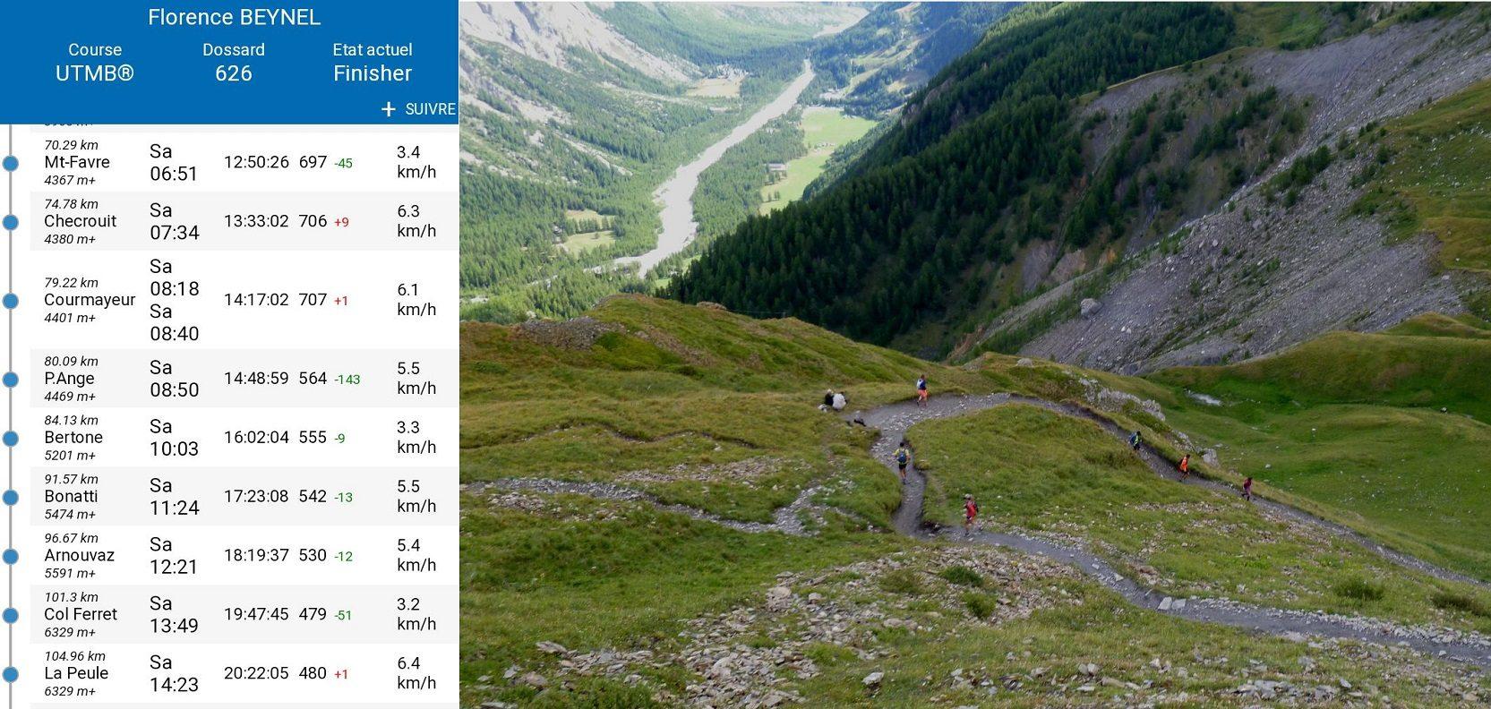 un samedi après-midi en montagne - descente avant le col Chécrouit