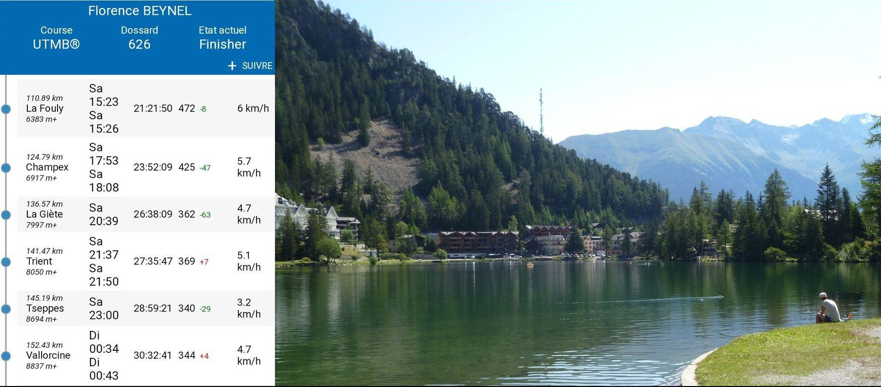 dimanche soir en suisse -lac de Champex